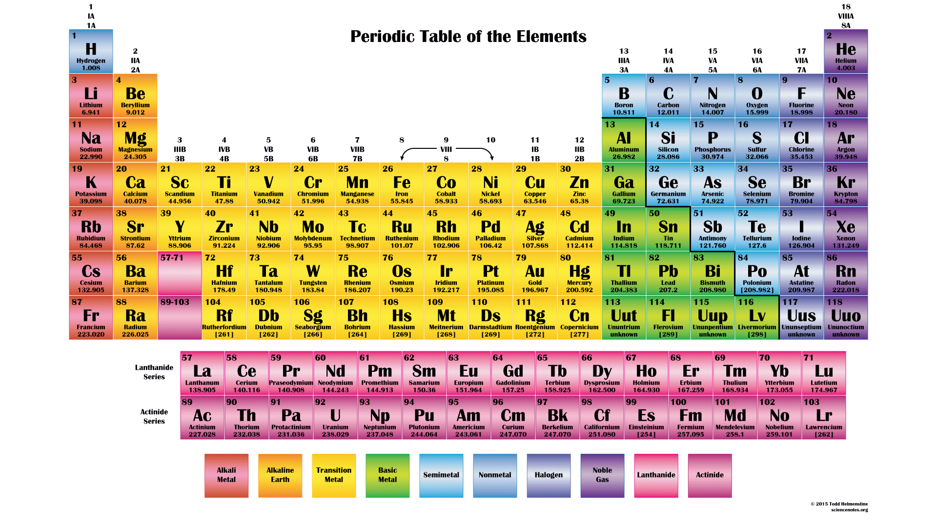 Images of periodic table chart wallpaper sc pics photos periodic table charts hd wallpaper color gamestrikefo Images