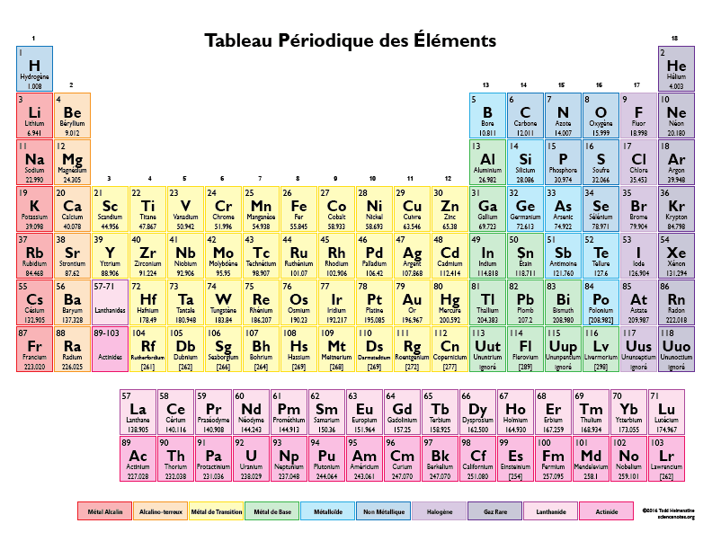 French Periodic Table Brokeasshome Com