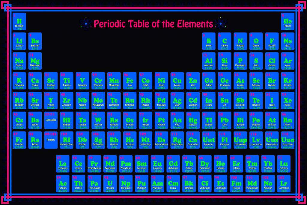 30 printable periodic tables for chemistry