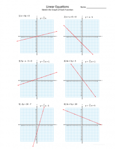 graphing linear functions practice worksheet. Black Bedroom Furniture Sets. Home Design Ideas