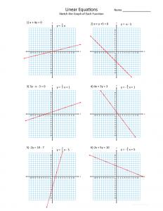 graphing linear functions practice worksheet. Black Bedroom Furniture Sets. Home Design Ideas