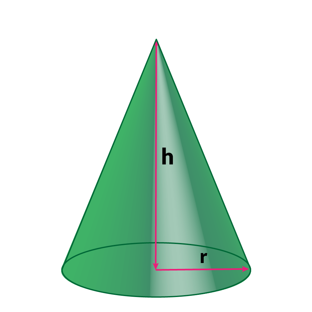 cone volume Students also learn that the formula for the volume of a sphere is 4/3 times pi times radius cubed, and the formula for the volume of a cone is 1/3 times pi times radius squared times height category.